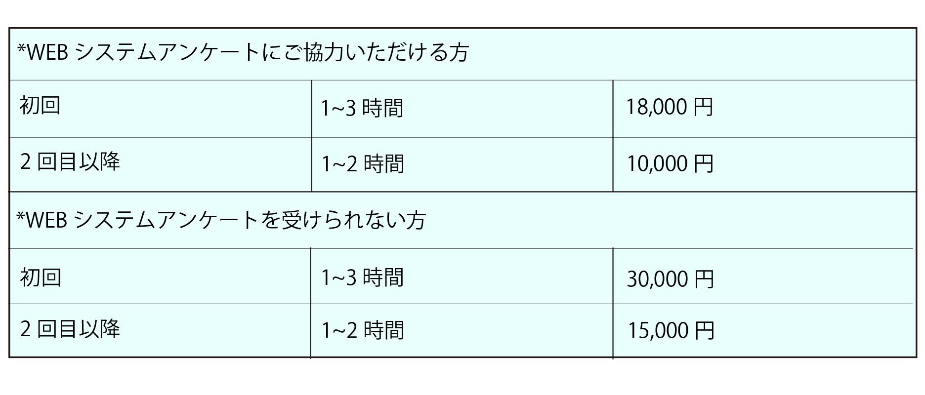 料金表図1