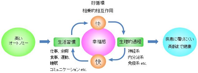 オートノミー03